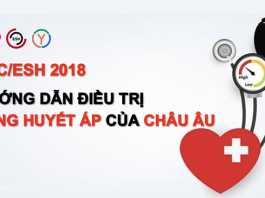 Cập nhật hướng dẫn điều trị tăng huyết áp châu Âu ESC/ESH 2018
